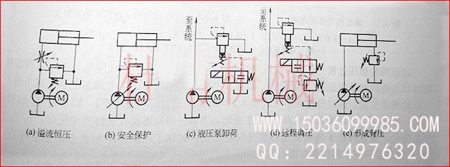 在液压砖机系统中减压阀的工作原理如图所示